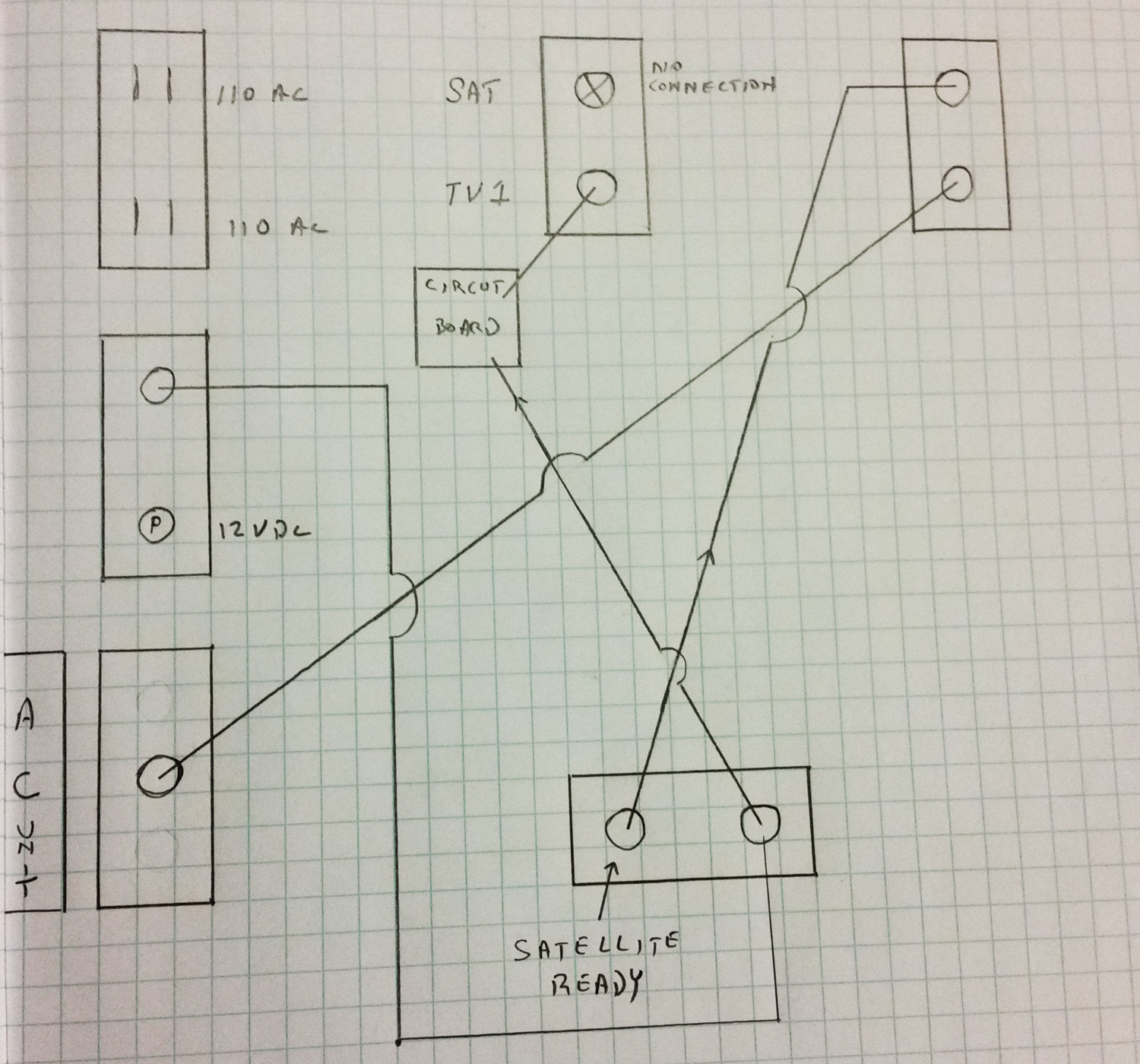 About Direct Tv Satellite Wiring Diagrams As Well Dish Work Satellite
